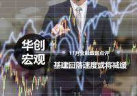 基建回落速度或将减缓--11月金融数据点评