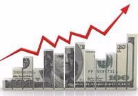 离岸美元流动性发生了什么?