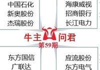 【国君主题策略】牛主问君第59期:止战之时,主题再起
