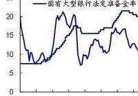 债券牛市确认,短期上涨过快——兼论债市慢牛格局未变