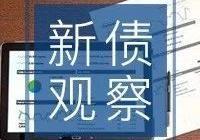 【产品】新债观察—第266期