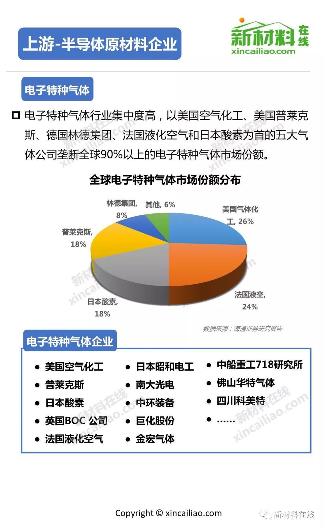 数据来源:2017年中国集成电路产业现状分析 那么,半导体制造的关键原
