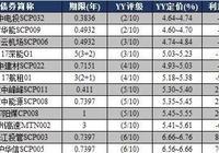 YY:11月21日新发债券信评定价报告+11月20日一级发行分析+11月20日二级成交分析