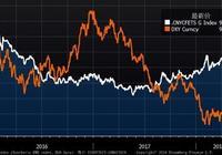 近期支撑人民币汇率的两个可能因素