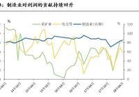 【国君宏观】工业生产加速,利润增速如期回升——18年1-4月工业企业利润数据点评