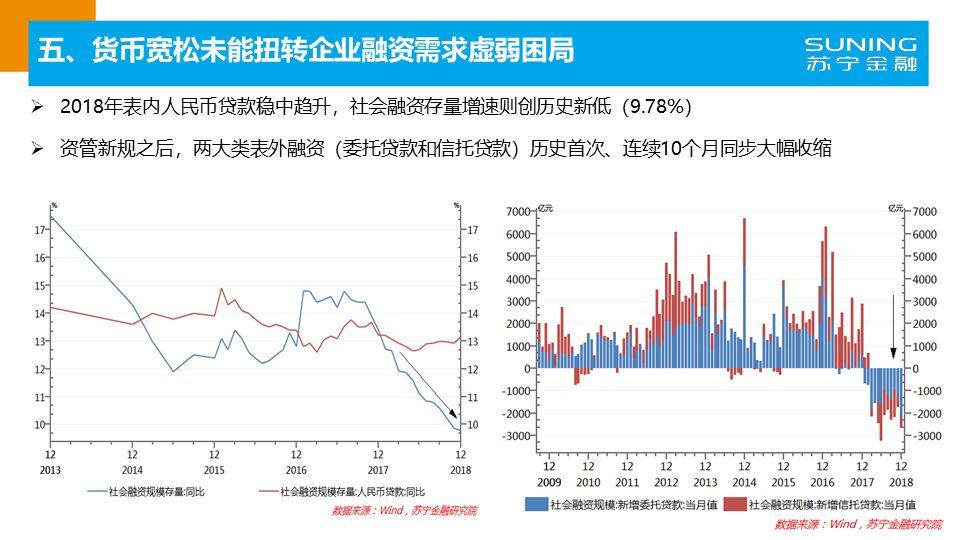 2019年中国的经济_2019年中国经济形势预测 贸易顺差或进一步收窄在2018年中国主要经...