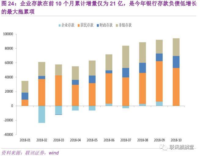 2019年宏觀經濟情況_尋找超預期 2019年宏觀經濟展望