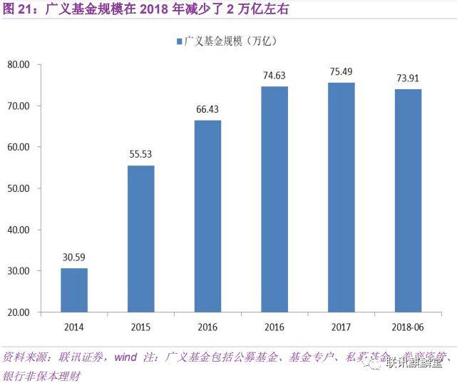 2019 宏观经济_寻找超预期 2019年宏观经济展望